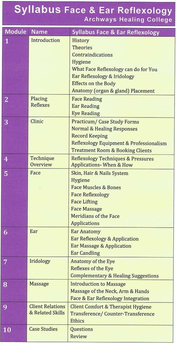 Reflexology courses at Archways Healing College Edmonton